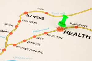Path to health and longevity